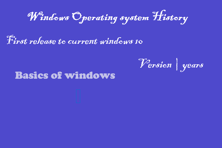 What is Windows and OS History